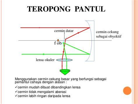 Lensa Cembung Untuk Teropong teleskop periskop dan episkop 2