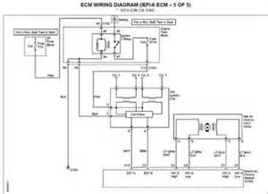 skoda fabia wiring diagrams fixya