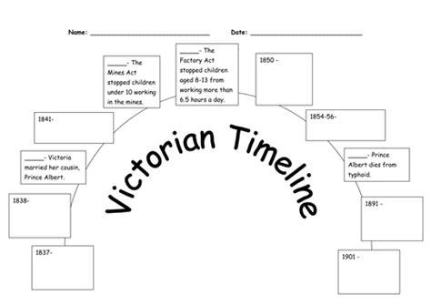 biography of queen victoria ks2 queen victoria timeline ks2 408inc blog