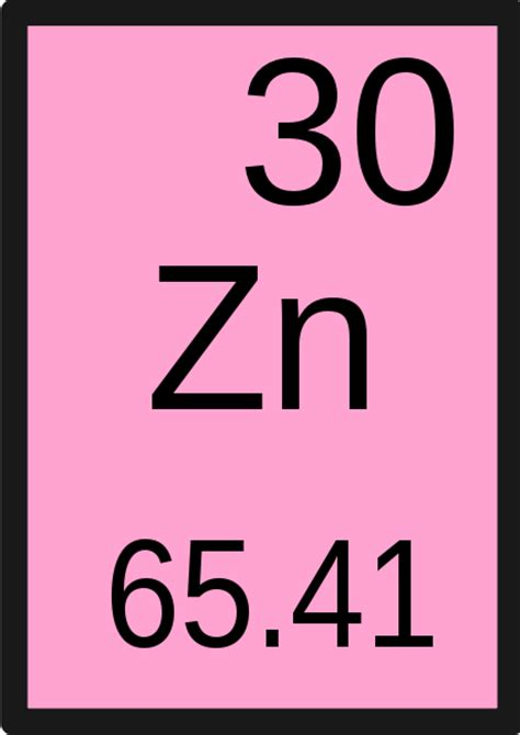 Periodic Table Zn by File Zinc Svg