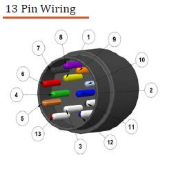 13 pin trailer socket wiring diagram uk 39 wiring