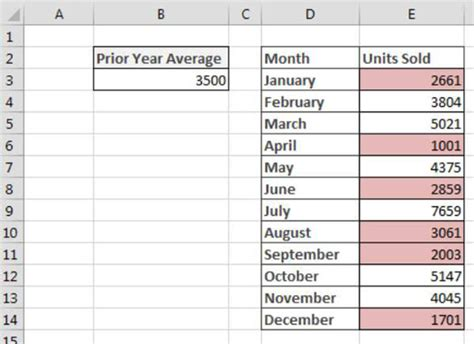 excel 2007 format cells based on another cell value excel set cell value equal to another cell conditional