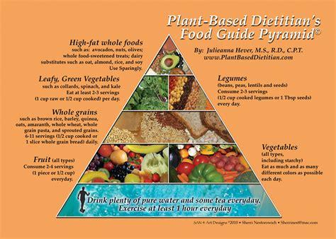 better food pyramid pbd food guide pyramid