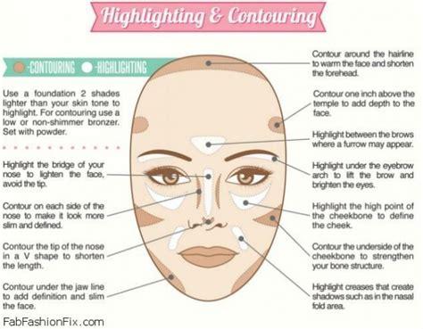 Bedak Foundation Untuk Contour trik contouring wajah dengan 4 langkah mudah kawaii