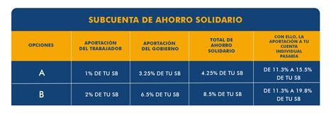 cuanto quedo el salario minimo legal vigente 2016 colombia en cuanto esta el minimo legal vigente 2015 html autos post