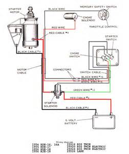 35 hp evinrude outboard wiring diagram for starter 35 free engine image for user manual