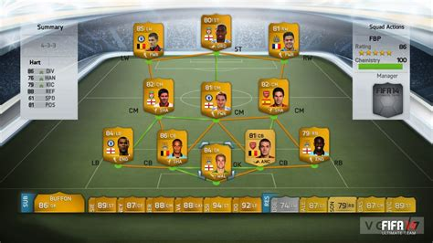 best team in fifa 14 fifa 14 ultimate team all the details direct from the