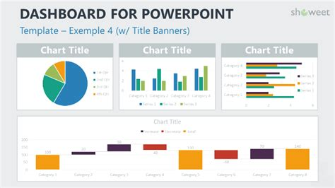 Dashboard Templates For Powerpoint Dashboard Powerpoint Template