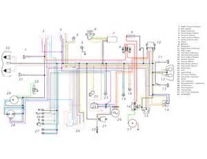 2009 rs 125 wiring diagram wiring free printable wiring diagrams