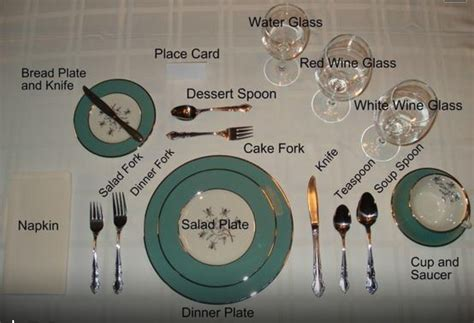 table setting etiquette table setting etiquette chopped pinterest