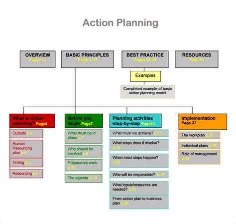 free action plan templates formats exles in word excel