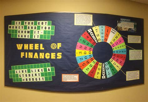 Wheel Of Fortune Wheel Of Finances Financial Awareness Bulletin Board Ra Bulletinboard The Wheel Of Fortune Classroom