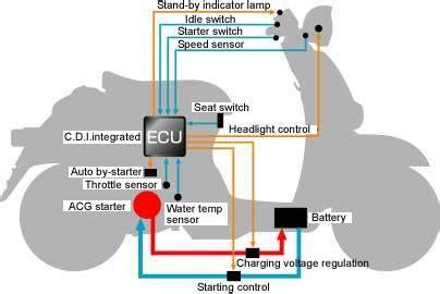 Alarm Motor Vario Techno semutdisko motor baru honda nc11cf1c a t dan nc12af2cbi a t