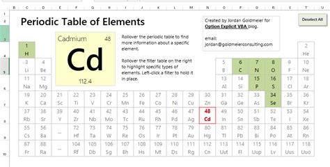 printable periodic table excel interactive periodic table of elements in excel option