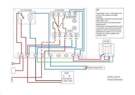 domestic wiring pdf building electrical wiring diagram software wiring