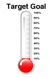 donation thermometer template donation thermometer template