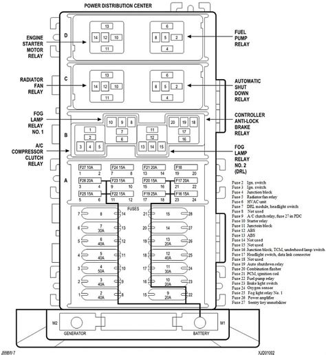 2000 jeep fuse box diagram fuse box and wiring