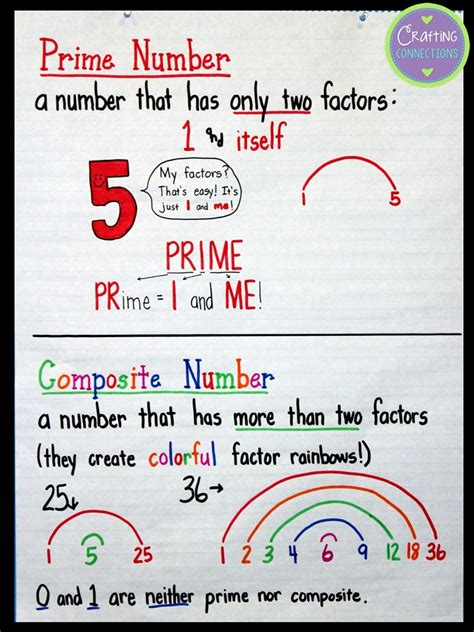 printable prime and composite numbers quiz printable math worksheets prime and composite numbers