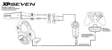 xbox one headset connection wiring diagram xbox get free