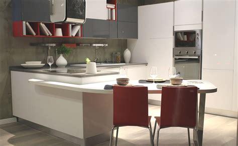 cuisine ayurv馘ique d馭inition comment choisir une cuisine 233 quip 233 e conseils les