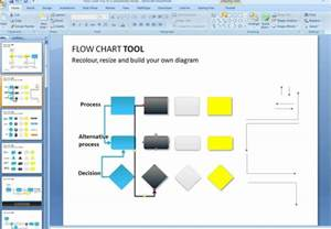 flow chart template powerpoint 2010 how to create a flowchart in powerpoint