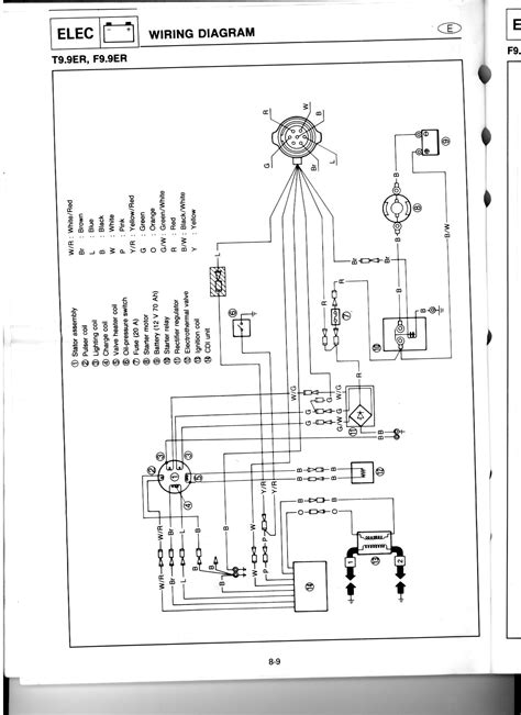 yamaha outboard wiring harness diagram pictures of