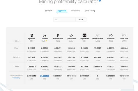 calculator xmr to btc cryptocurrency miner calculator bloomberg business bitcoin