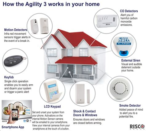 house security system house intruder alarms electronic security systems hall alarms