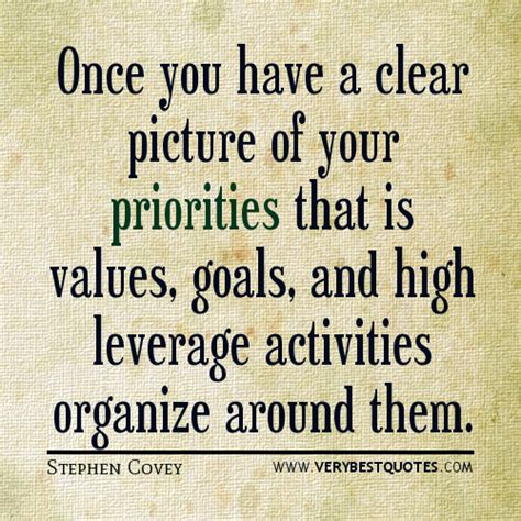 from stephen covey quotes quotesgram stephen covey quotes on success quotesgram