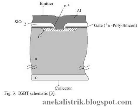 igbt transistor advantages power semiconductors the bjt mosfet and igbt 4 aneka listrik