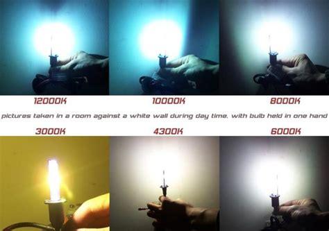 Lu Hid Motor Adalah mengetahui dan mengulas lu hid atau xenon hid light