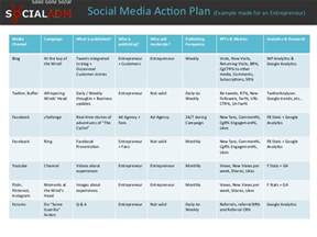 social media marketing simple whitepaper