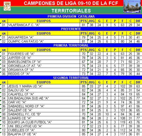 culiblanco por francisco nieto territorial ceones liga - Federaci Catalana De Futbol Sala