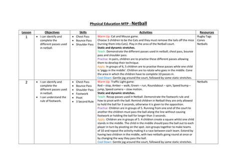 year 5 netball plan 8 week by emilymayhew uk teaching