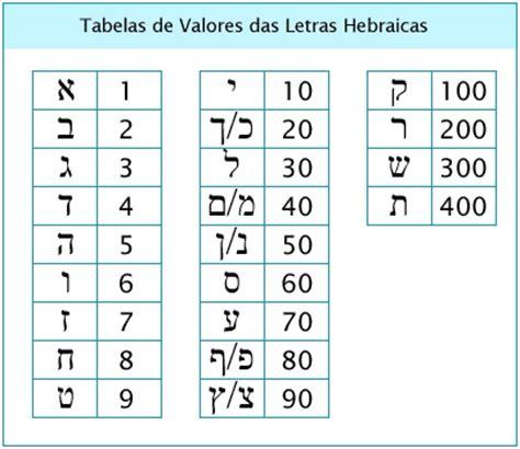 Calendario Hebraico Israel