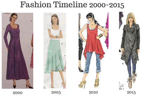 Fashion For Real by Why Global Clothing Sales Plummeted Fashion For