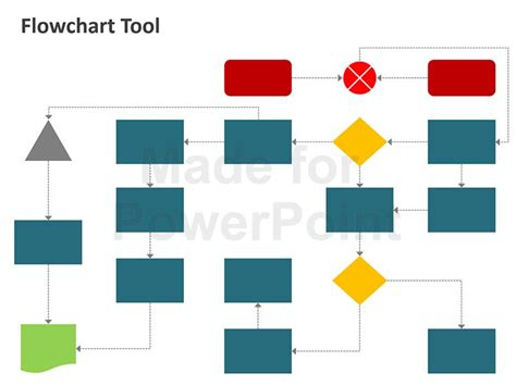 flowchart powerpoint template flowchart tool editable powerpoint template