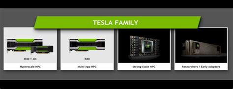 Maxwell Tesla Nvidia Not Sunsetting Tesla Kepler And Maxwell Gpus Just Yet