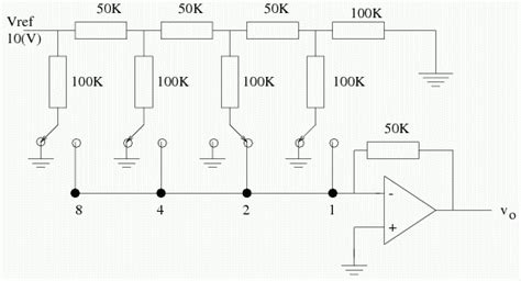 digitally programmable resistor dac programmable resistor 28 images cn0038 circuit note and reference circuit info