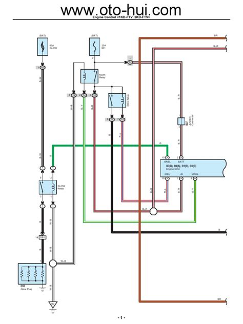 2kd alternator wiring diagram wiring diagram with