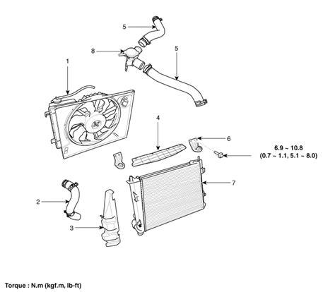 radiator repair 2004 kia sorento imageresizertool