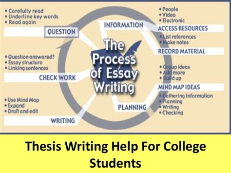 dissertation assistance some ideas regarding essay editing topratedessay