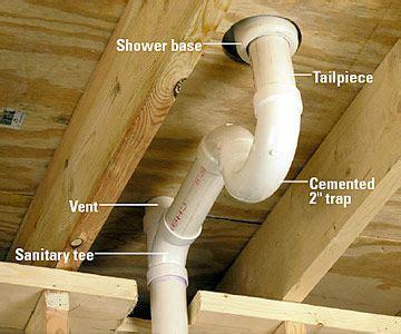 upstairs bathroom plumbing diagram image result for toilet installation diagram plumbing pinterest toilet