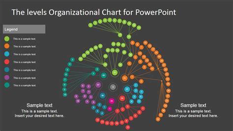 free organizational chart template free download techno docs