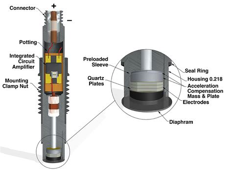 water pressure transducer schematic get free image about
