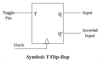t flip flop table t flip flop circuit diagram table working explained