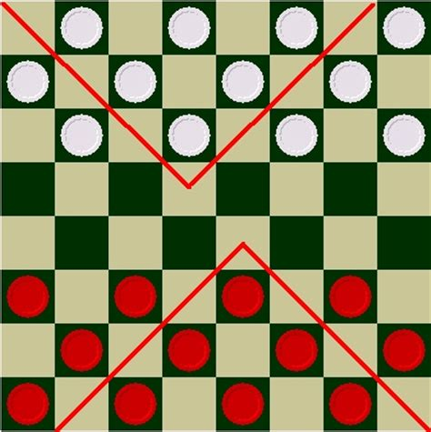 checkers strategy