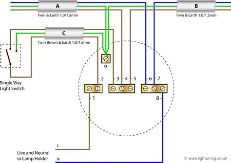 lighting circuit components light wiring