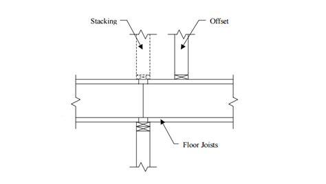 offset bearing walls trus joist technical support