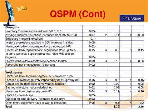 qspm matrix template choice image templates design ideas
